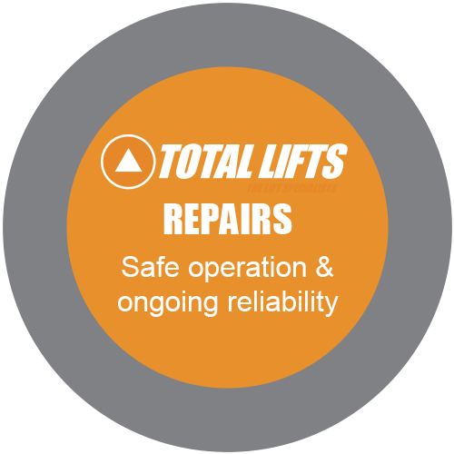Total Lifts Repairs - Safe operation & ongoing reliability