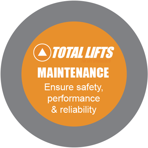 Total Lifts Maintenance - Ensure safety, performance & reliability